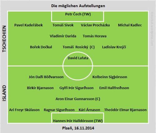Tschechien vs Island (Grafik: kickschuh.wordpress.com)