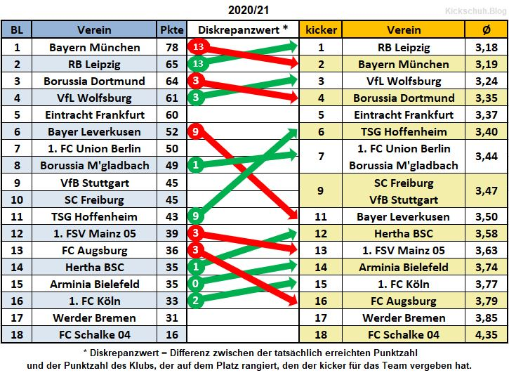 2020-21_Liga 1